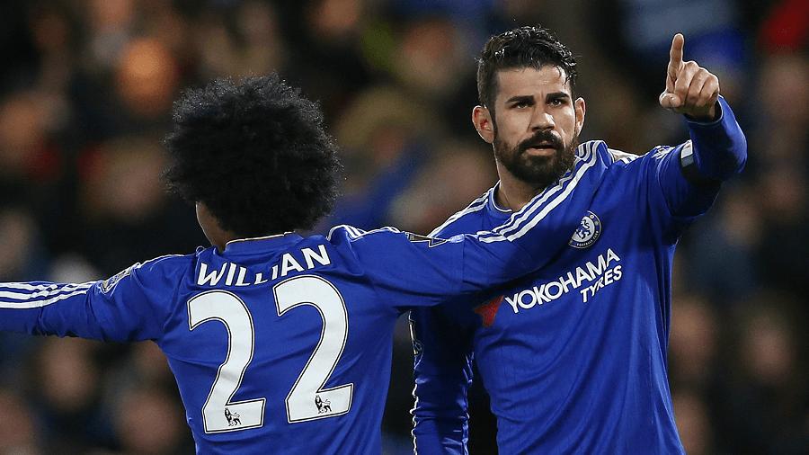 Diego-Costa,-Willian-Soccer-Odds-compressor