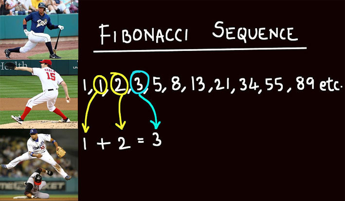 Betting-Strategies-Fibonacci-System-MLB