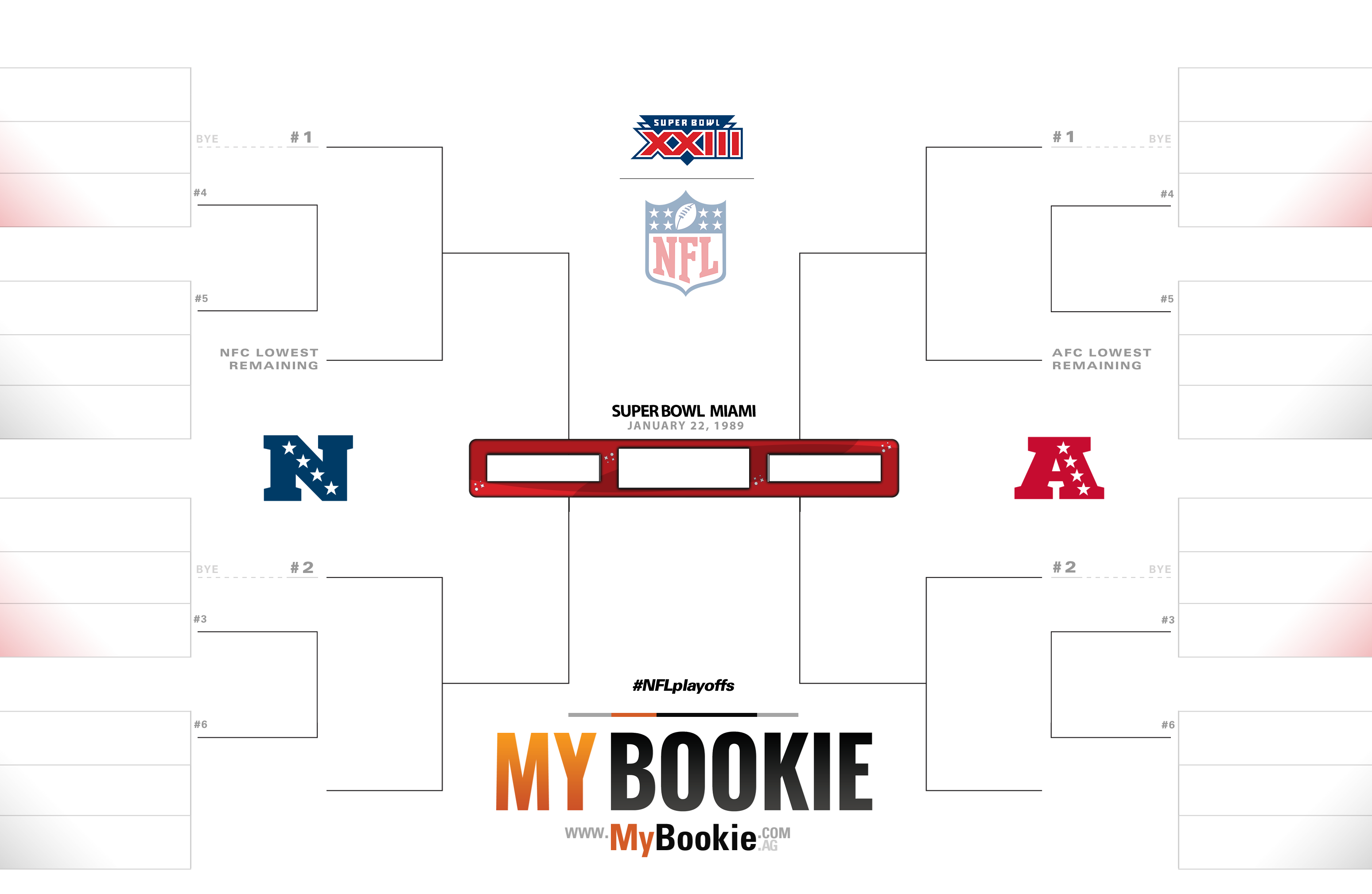 NFL Playoffs / Superbowl 1989 Printable Bracket