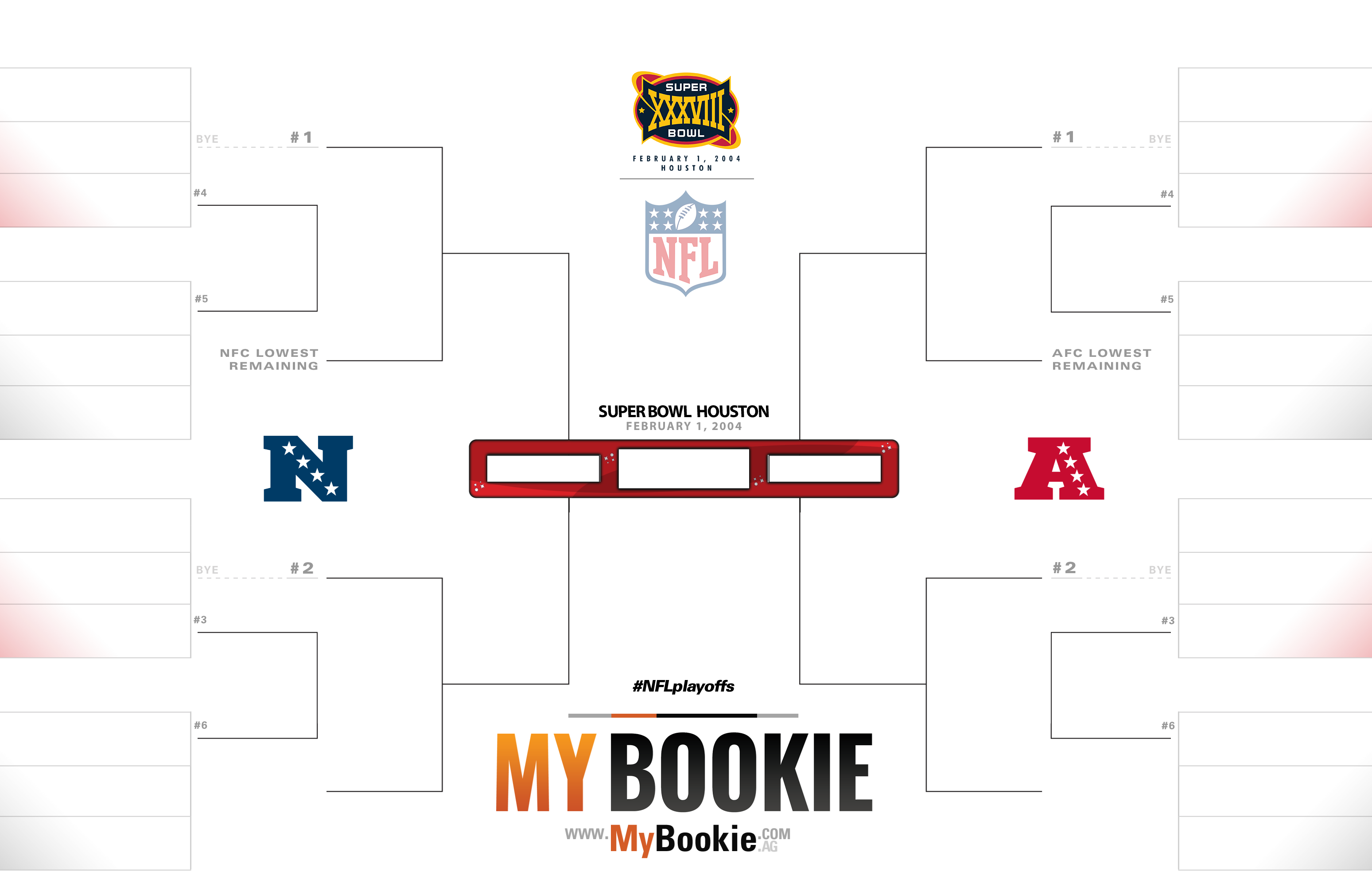 NFL Playoffs / Superbowl 2004 Printable Bracket